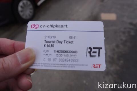 ロッテルダムの基本情報と観光情報:Tourist Day Ticket
