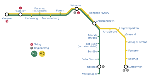 コペンハーゲン地下鉄